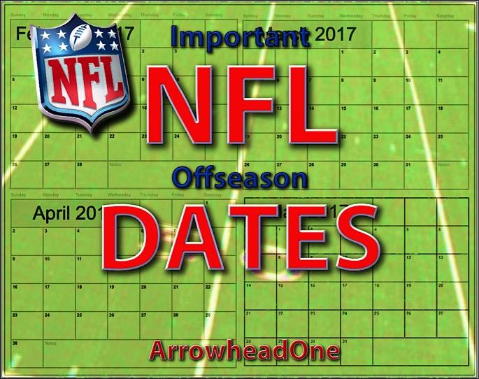 Nfl key dates in Perth